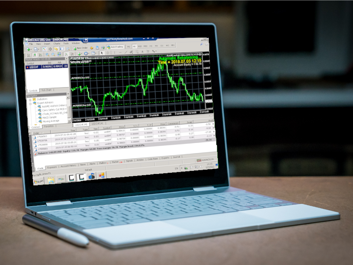 Forex Vps -