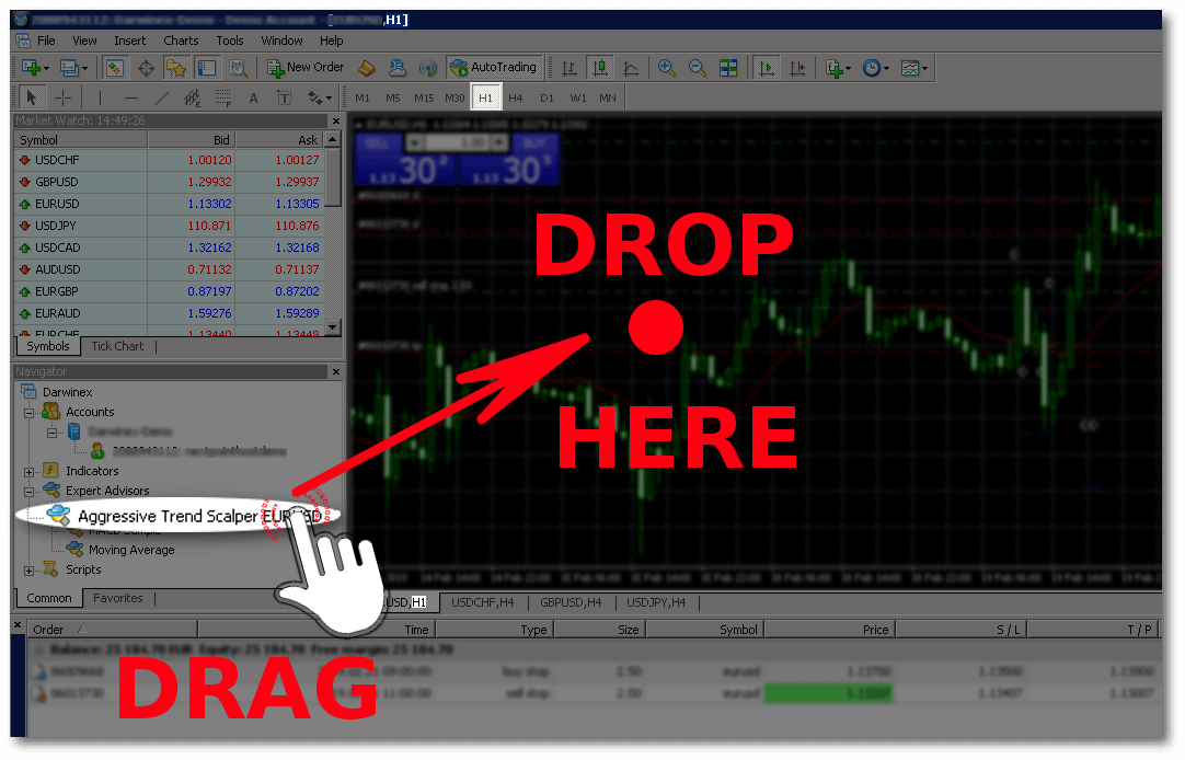 Drag and Drop MetaTrader expert to the graphic